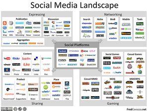 Socialmedia_landscape