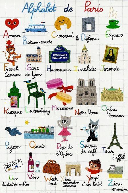 Paris-alphabet