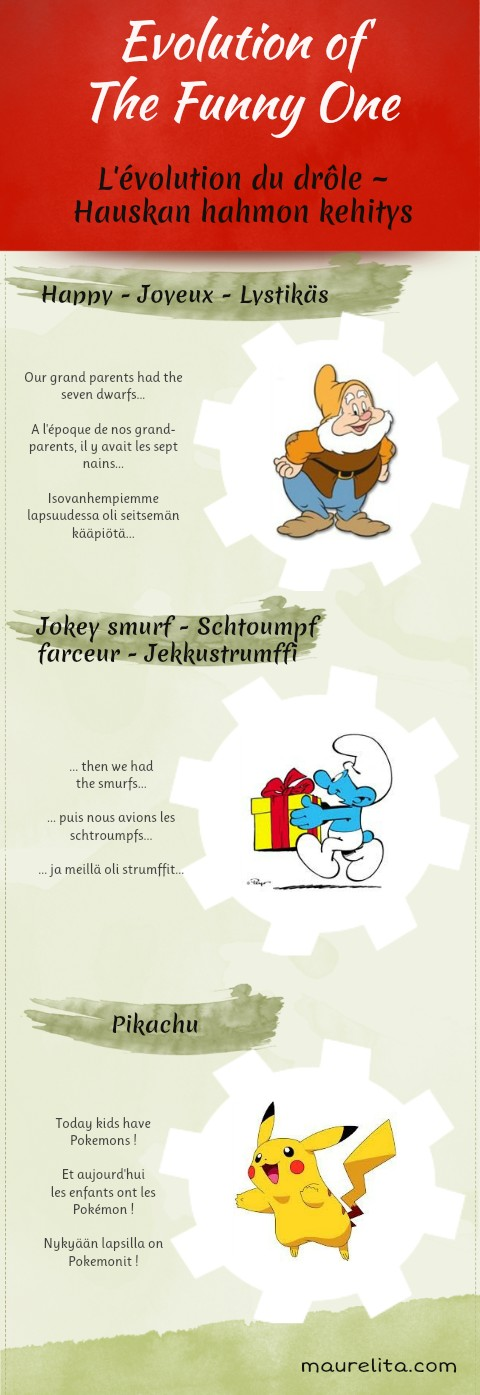 Infographic-funny